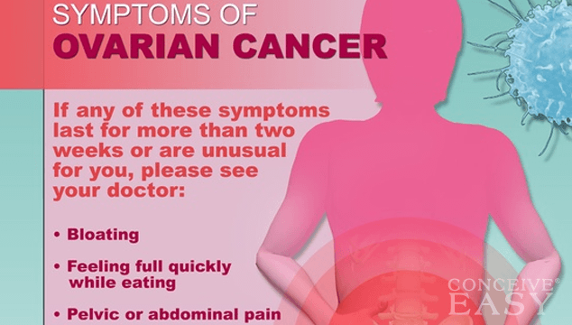 How Ovarian Cancer Can Impact Fertility