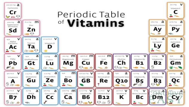 Safe Vitamins for Pregnancy