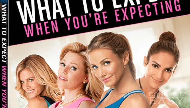 What to Expect When you are Expecting?
