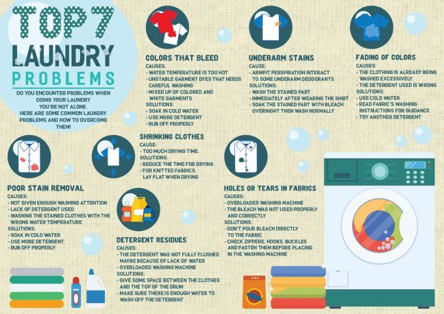 laundry problems = advice for new moms