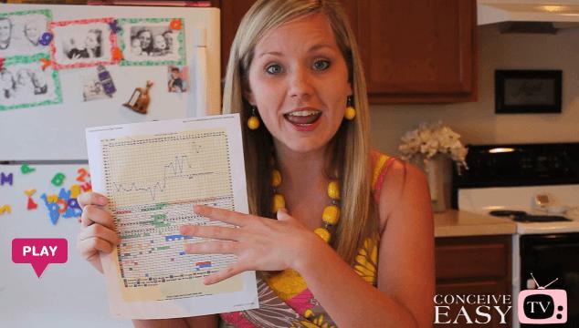 Triphasic Chart - Am I Pregnant?