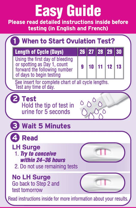 See what a positive ovulation test looks like