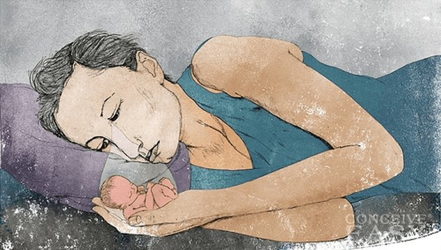 Signs of Miscarriage: 6 Miscarriage Symptoms
