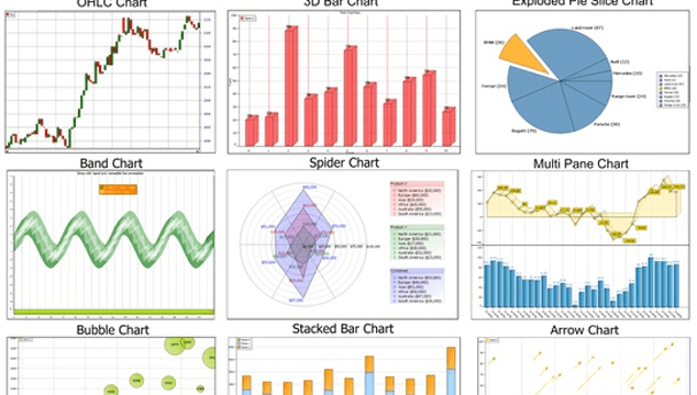 How to Chart Your BBT