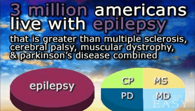 A Link between Epilepsy and Infertility?