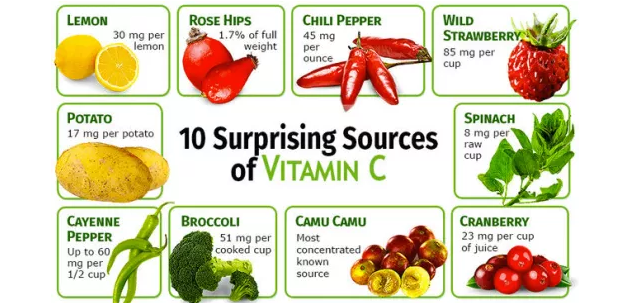 vitamin C sources to help increase fertility