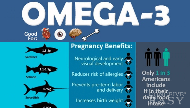 How Can Omega-3 Fatty Acids Benefit My Baby?
