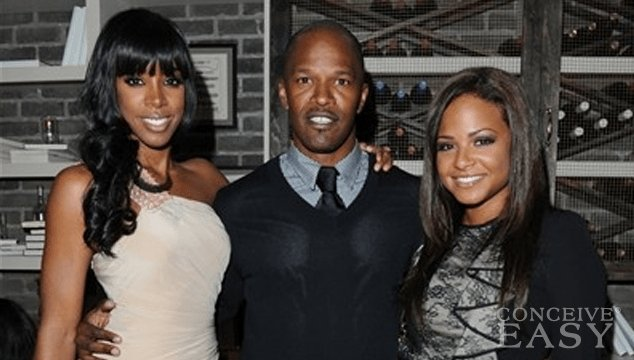 Jamie Foxx and Kelly Rowland Dating?