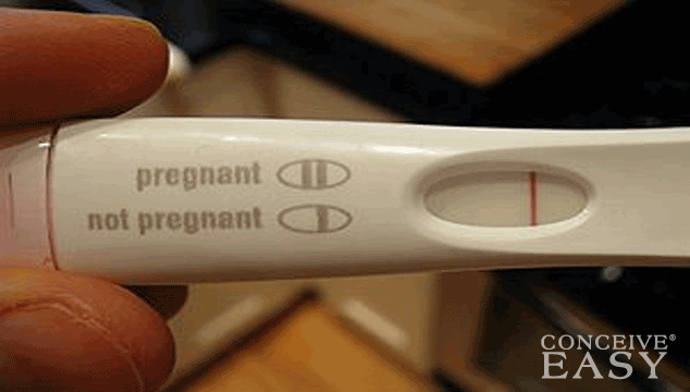 The Facts about Secondary Infertility