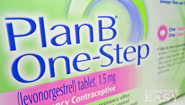 Can plan B cause infertility symptoms?