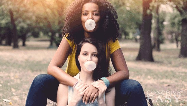 Does Chewing Gum Help Indigestion?