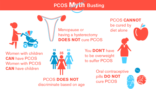 How to Get Pregnant with PCOS without Drugs