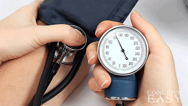 High Blood Pressure Early Pregnancy Complications