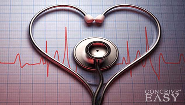 Pregnancy: Premature Ventricular Contractions