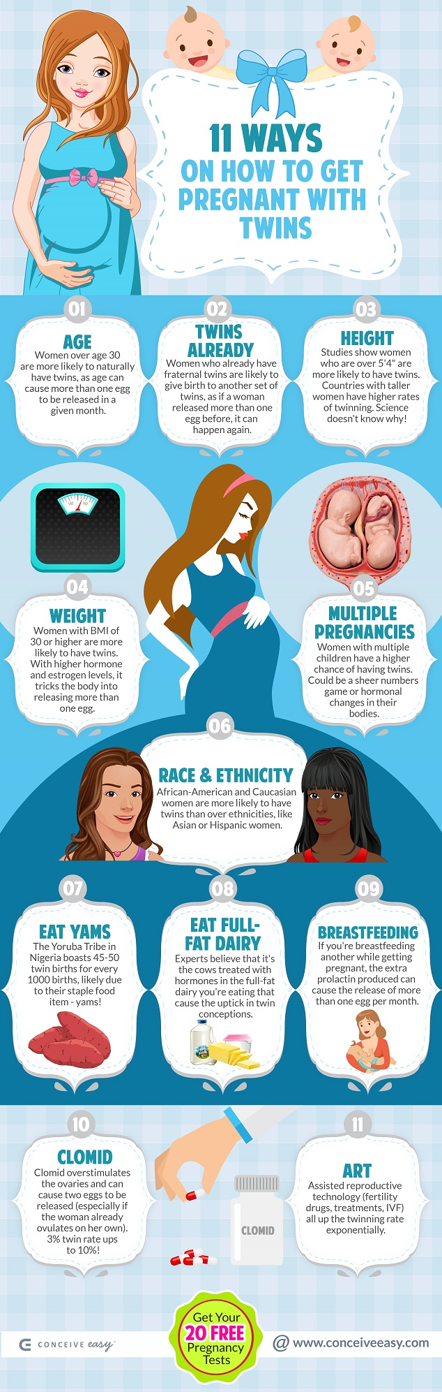 11 Ways to Get Pregnant with Twins Infographic