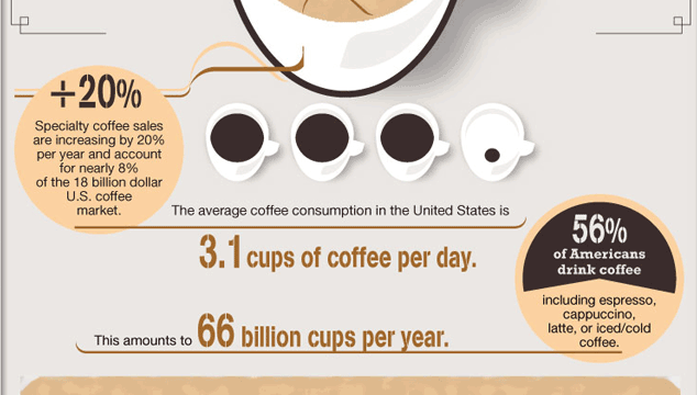 does coffee help boost the chances of conceiveing?