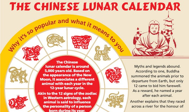 Chinese Lunar Calendar to help get pregnant with a girl