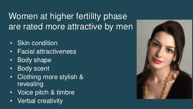 signs of ovulation in women
