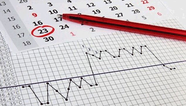 calendar method to track ovulation and get pregnant fast