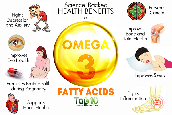 health benefits of Omega 3 fatty acids for fertility