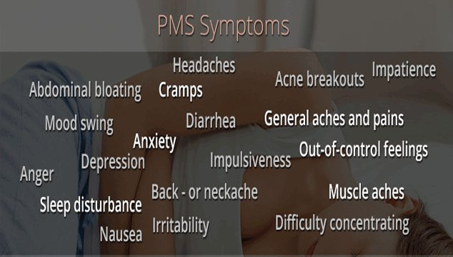 Premenstrual syndrome (PMS) signs and symptoms