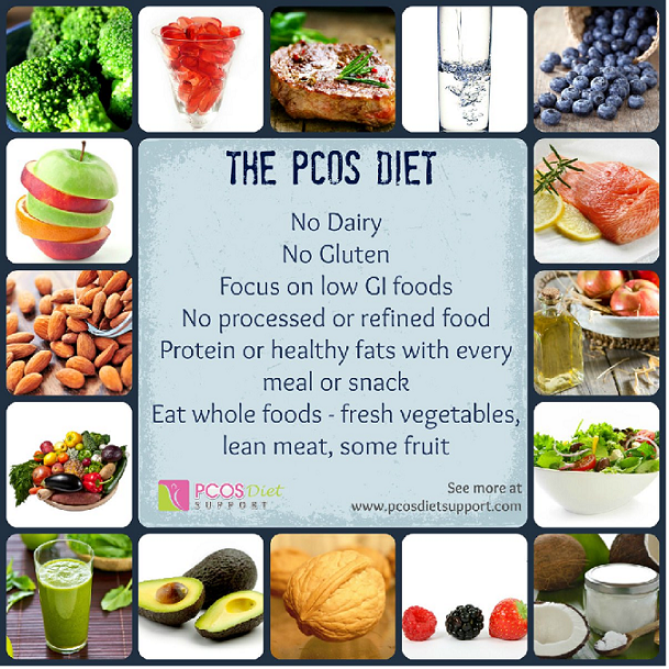 Diet Tips for PCOS
