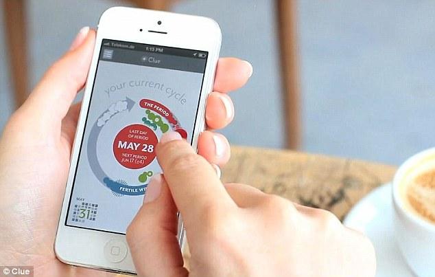 smartphone app for fertility