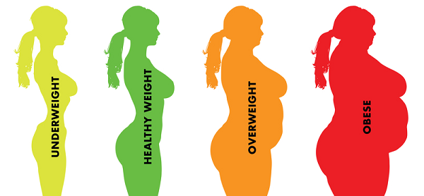 Being overweight can cause infertility