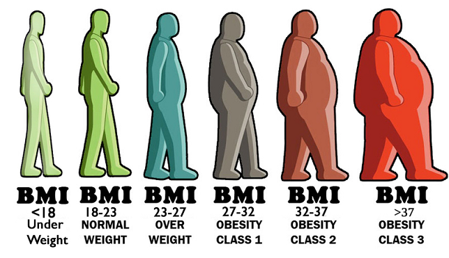 maintaining a healthy weight improve fertility in men