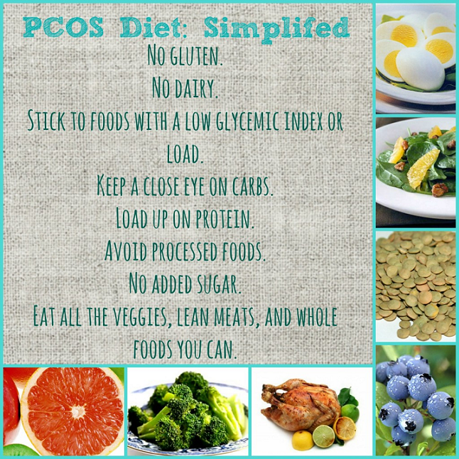 Diet and PCOS