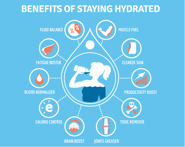 benefits of staying hydrated