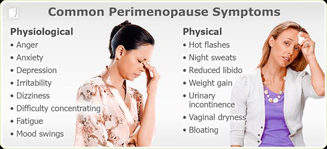 perimenopause-commom-symptoms