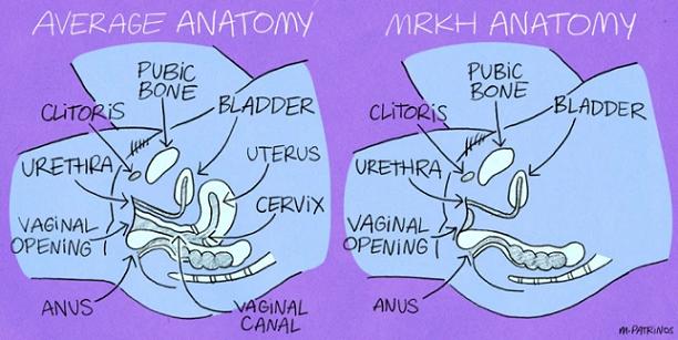 MRKH syndrome