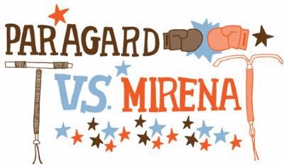 Paragard and Mirena IUD