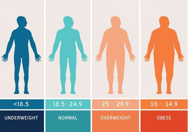 underweight is one of the causes of irregular period