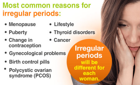 causes of irregular period - how Billings method helps