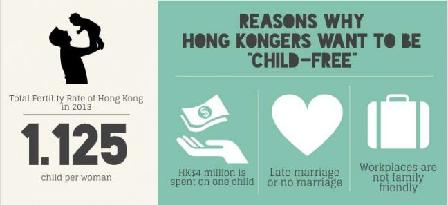 HK FERTILITY RATE