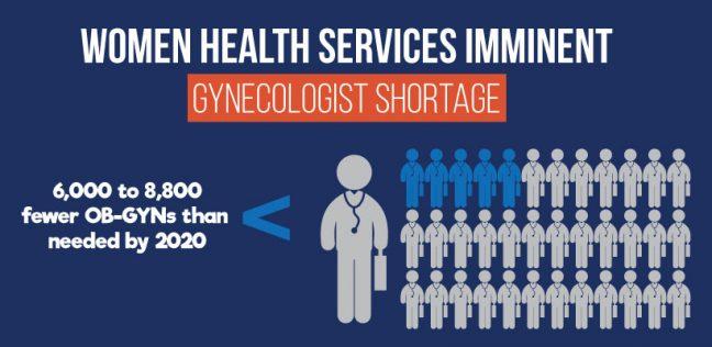 OB/GYN shortage by 2020